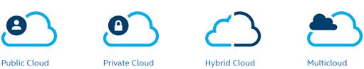 Cloud Models